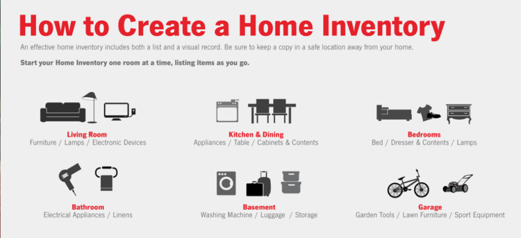 Creating a Home Inventory List | Wetzel Insurance in Indiana